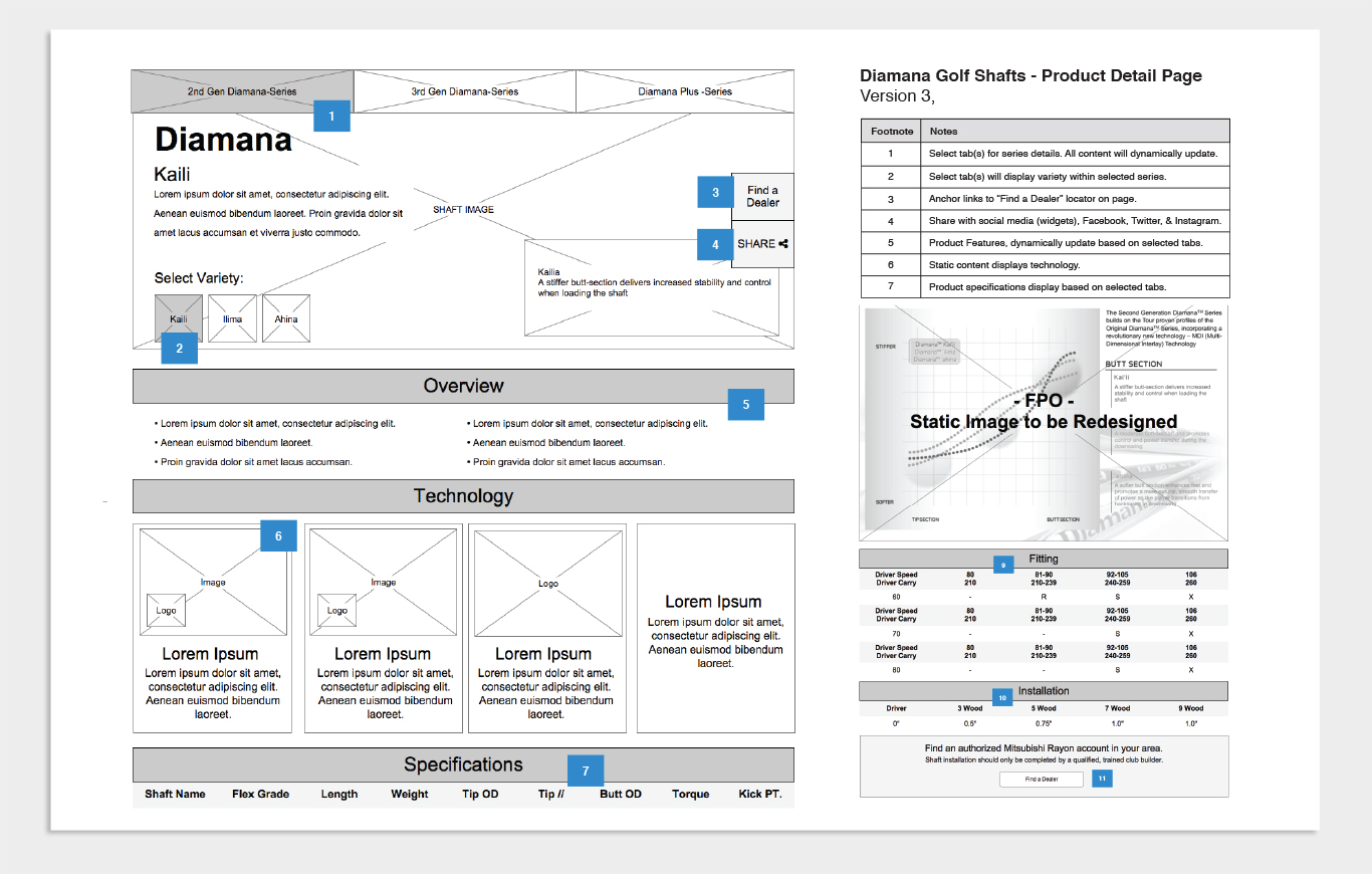 Wireframes Sample 1